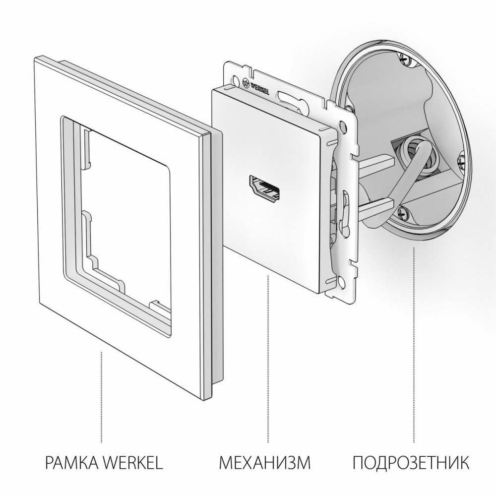 Розетка HDMI Werkel белая WL01-60-11 4690389110962